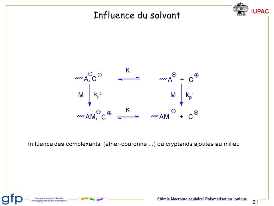 Influence du solvant Influence des complexants (éther-couronne ...) ou cryptands ajoutés au milieu