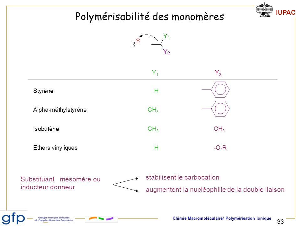 Polymérisabilité des monomères