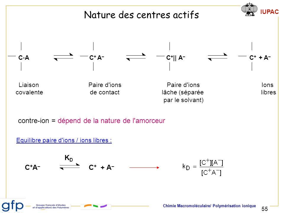 Nature des centres actifs