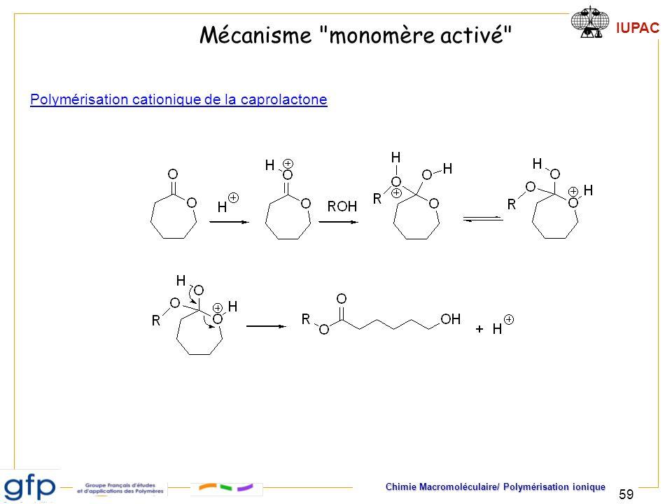 Mécanisme monomère activé