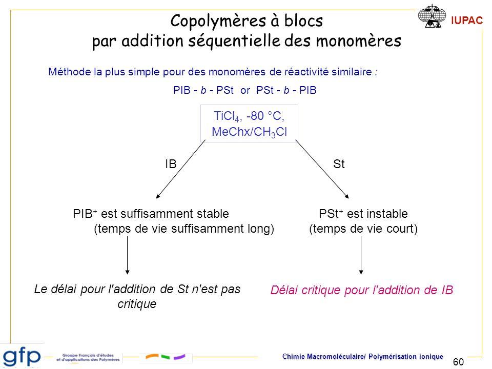 Copolymères à blocs par addition séquentielle des monomères