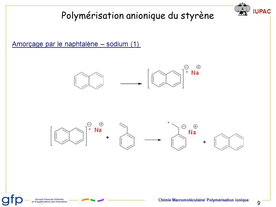 Polymérisation anionique du styrène