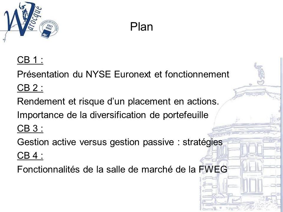Plan CB 1 : Présentation du NYSE Euronext et fonctionnement CB 2 :