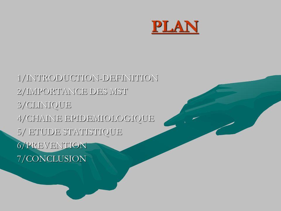 PLAN 1/INTRODUCTION-DEFINITION 2/IMPORTANCE DES MST 3/CLINIQUE