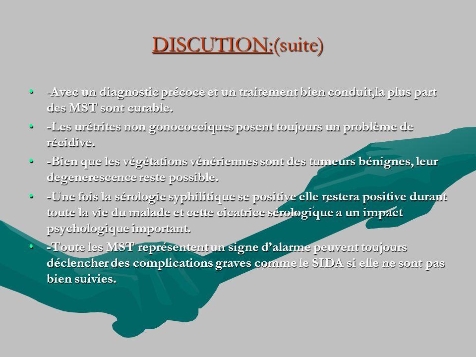 DISCUTION:(suite) -Avec un diagnostic précoce et un traitement bien conduit,la plus part des MST sont curable.