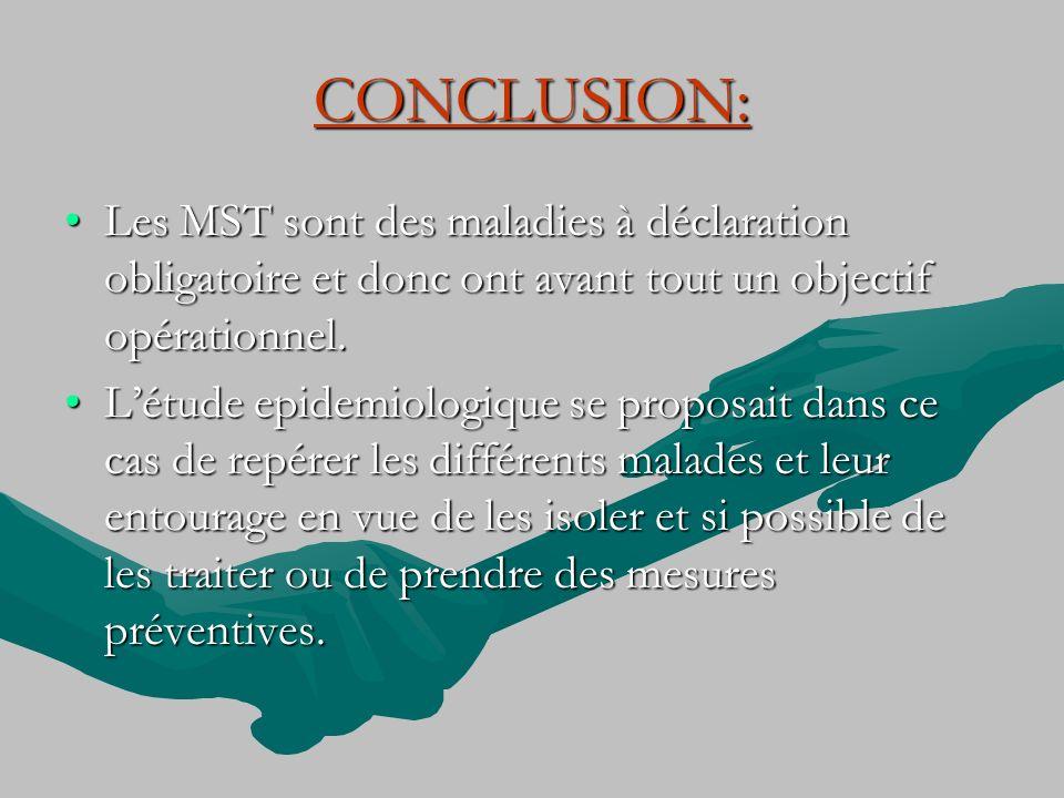 CONCLUSION: Les MST sont des maladies à déclaration obligatoire et donc ont avant tout un objectif opérationnel.