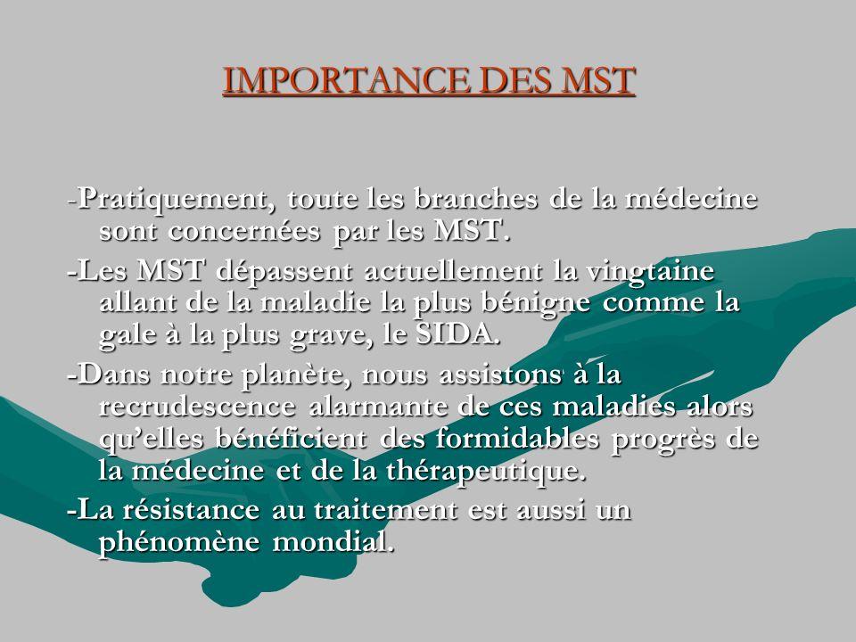 IMPORTANCE DES MST -Pratiquement, toute les branches de la médecine sont concernées par les MST.