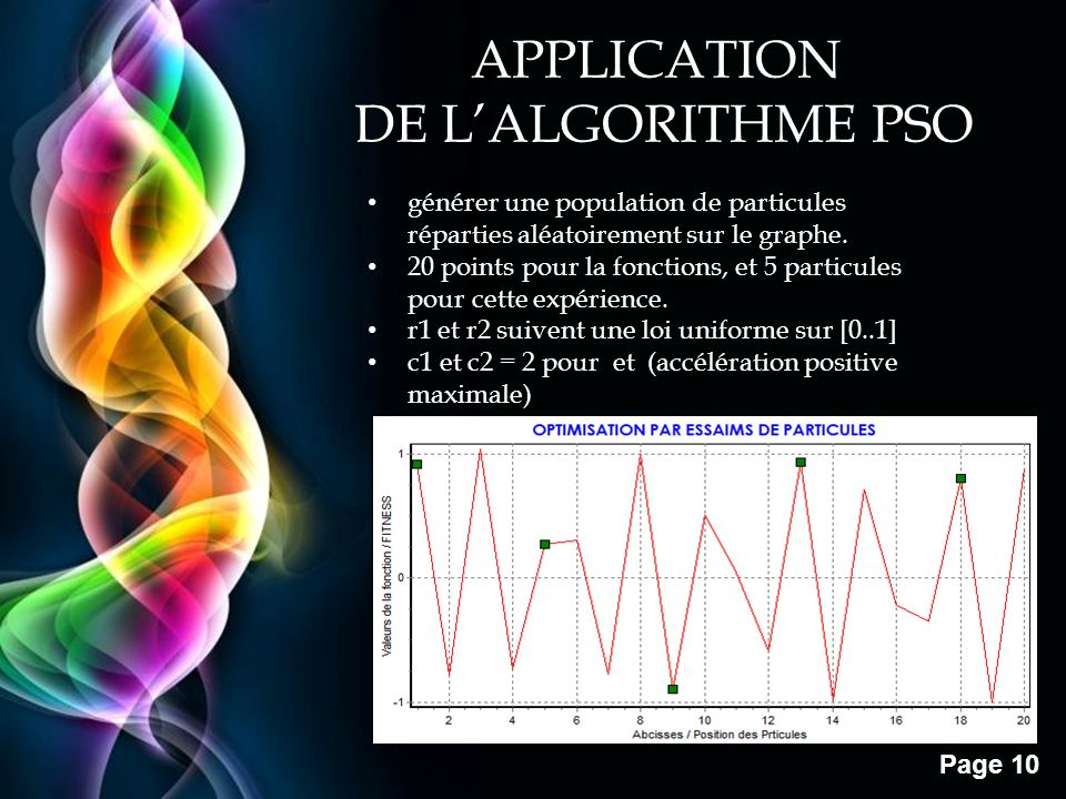 APPLICATION DE L'ALGORITHME PSO