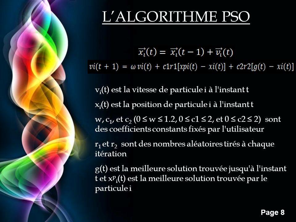 L'ALGORITHME PSO vi(t) est la vitesse de particule i à l instant t