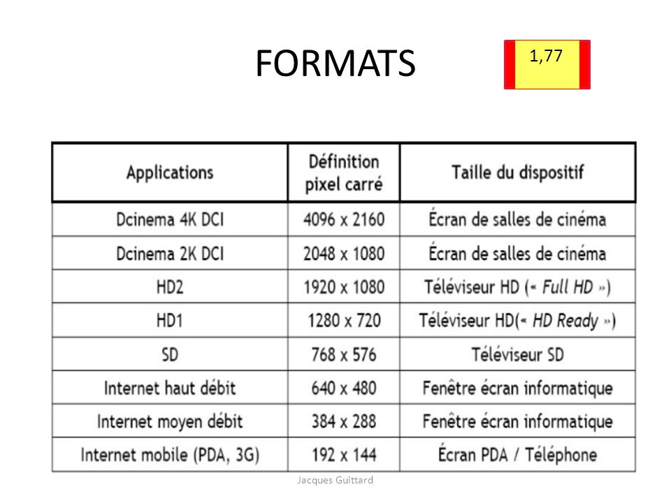 FORMATS 1,77 Jacques Guittard