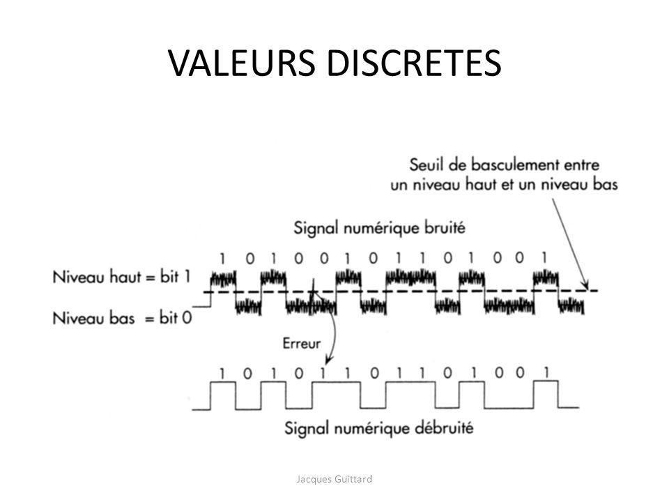 VALEURS DISCRETES Jacques Guittard