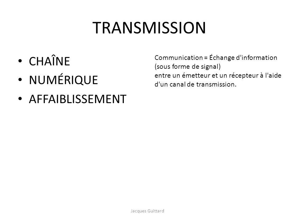 TRANSMISSION CHAÎNE NUMÉRIQUE AFFAIBLISSEMENT