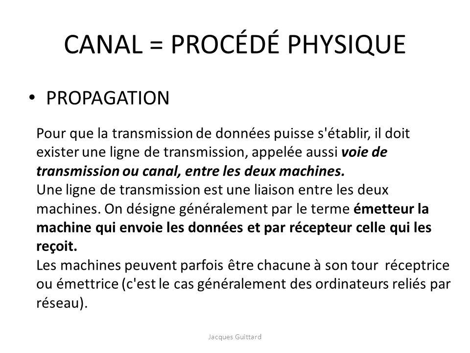 CANAL = PROCÉDÉ PHYSIQUE