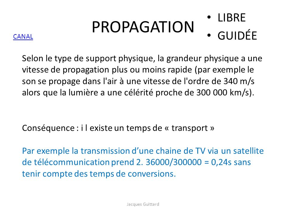 PROPAGATION LIBRE GUIDÉE