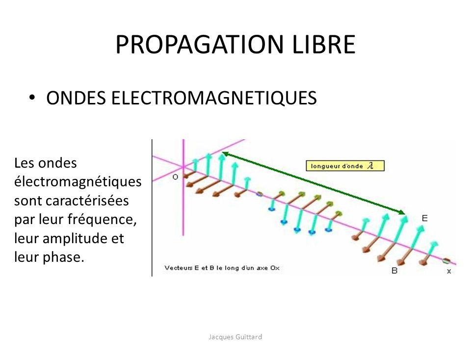 PROPAGATION LIBRE ONDES ELECTROMAGNETIQUES