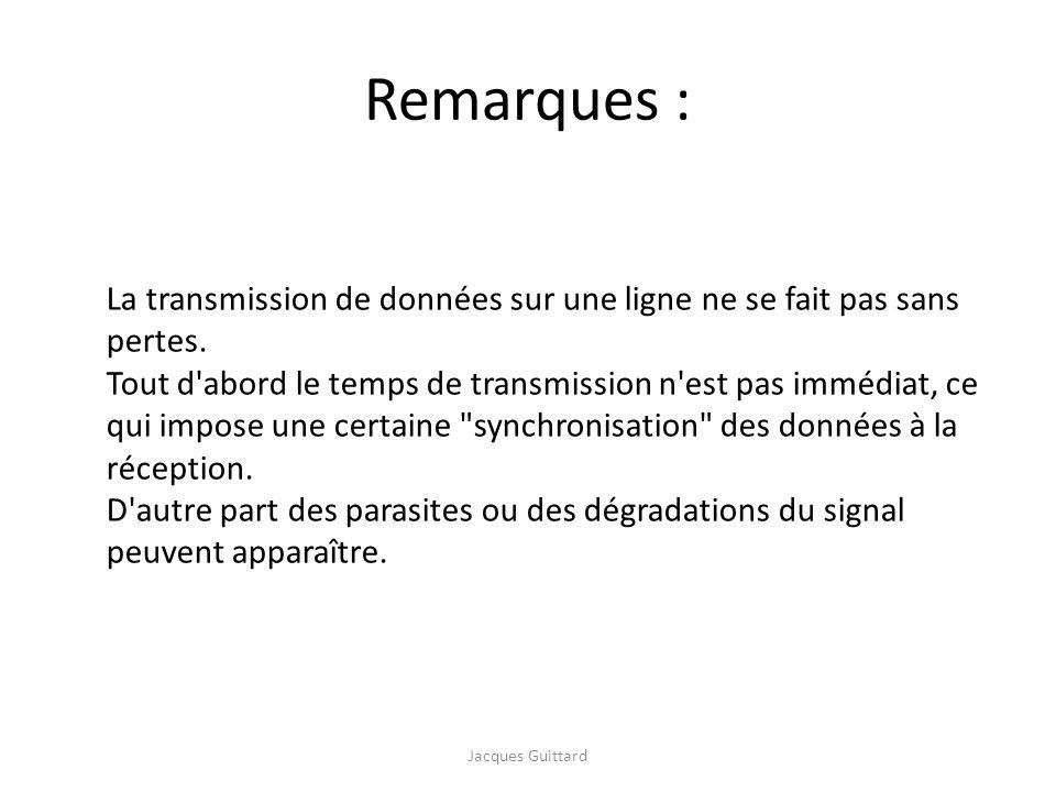 Remarques : La transmission de données sur une ligne ne se fait pas sans pertes.