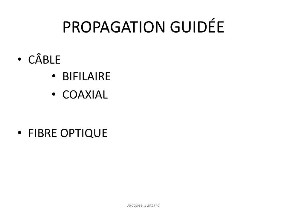 PROPAGATION GUIDÉE CÂBLE BIFILAIRE COAXIAL FIBRE OPTIQUE