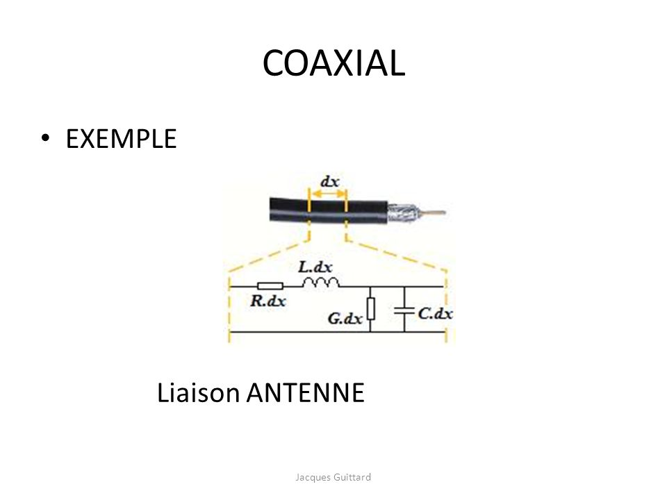 COAXIAL EXEMPLE Liaison ANTENNE Jacques Guittard