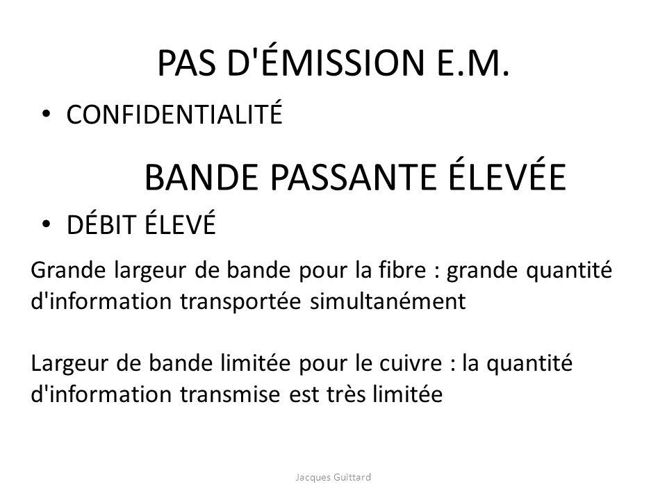 PAS D ÉMISSION E.M. BANDE PASSANTE ÉLEVÉE CONFIDENTIALITÉ DÉBIT ÉLEVÉ