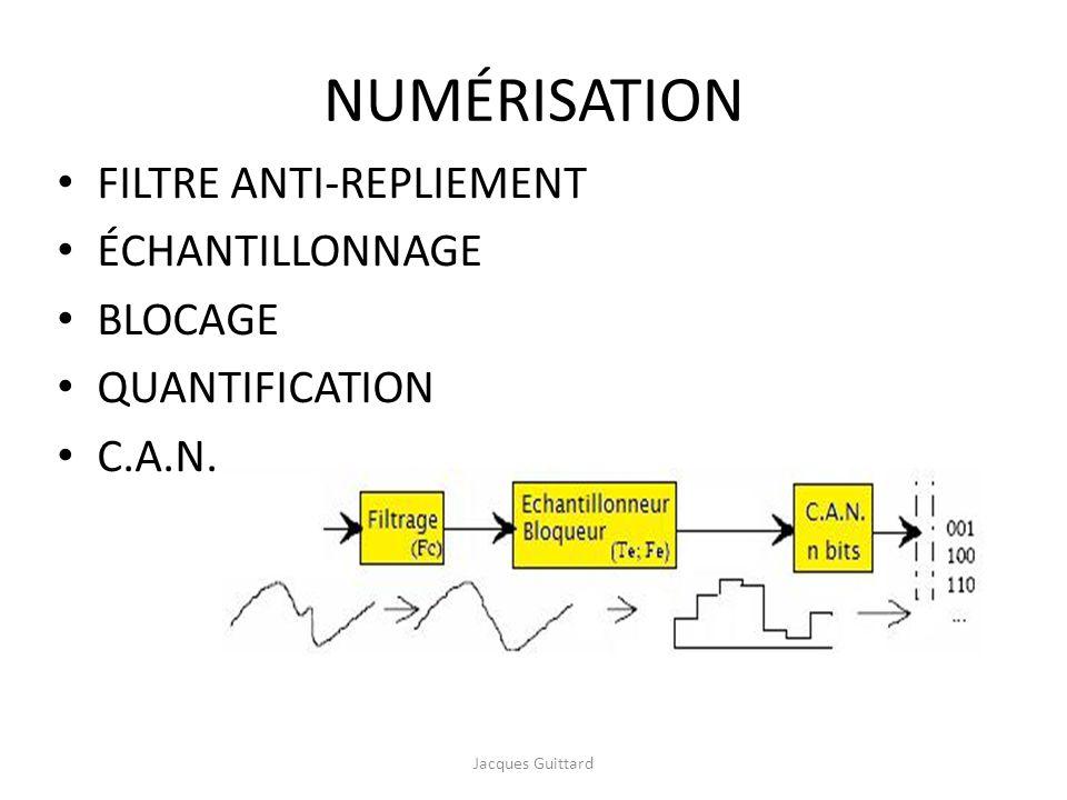 NUMÉRISATION FILTRE ANTI-REPLIEMENT ÉCHANTILLONNAGE BLOCAGE