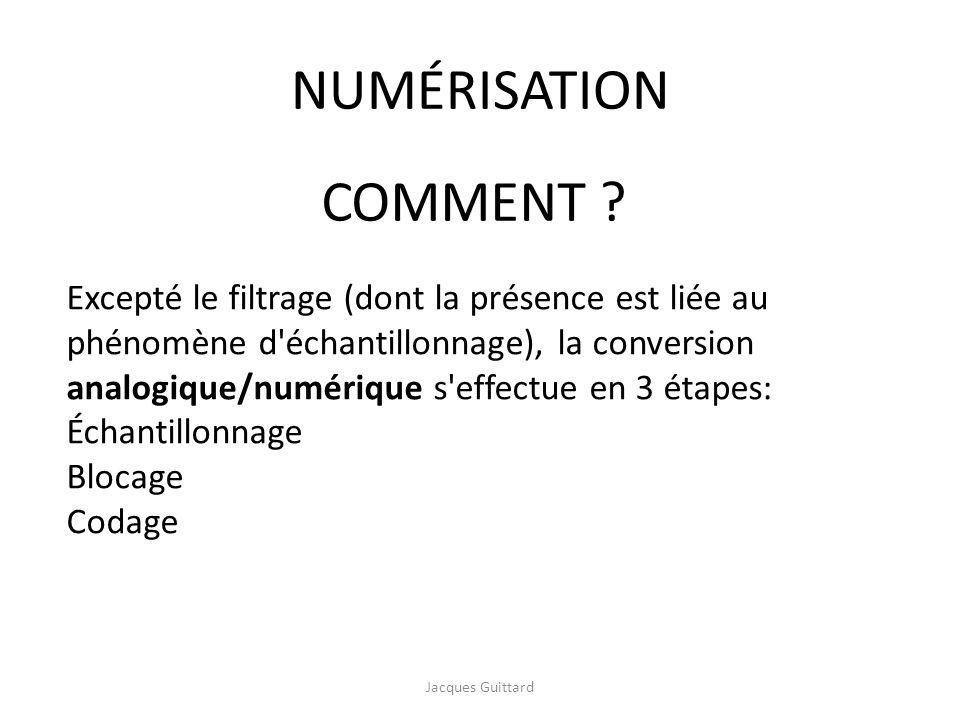 NUMÉRISATION COMMENT