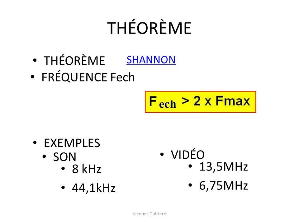 THÉORÈME THÉORÈME FRÉQUENCE Fech EXEMPLES VIDÉO SON 13,5MHz 8 kHz