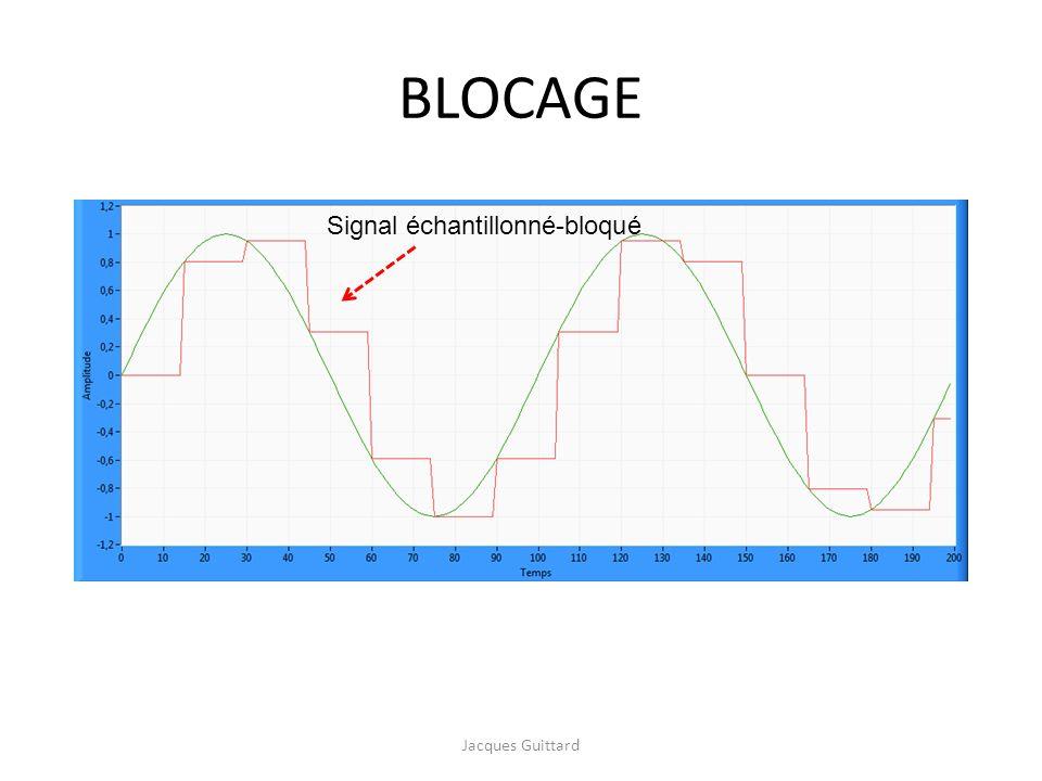 BLOCAGE Signal échantillonné-bloqué Jacques Guittard