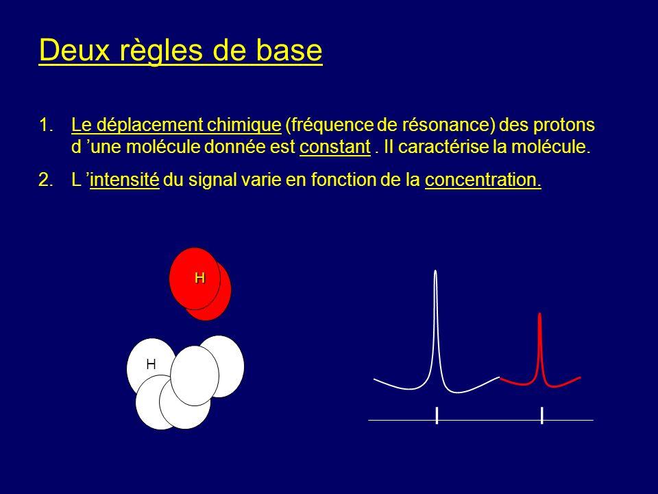Deux règles de base Le déplacement chimique (fréquence de résonance) des protons d 'une molécule donnée est constant . Il caractérise la molécule.