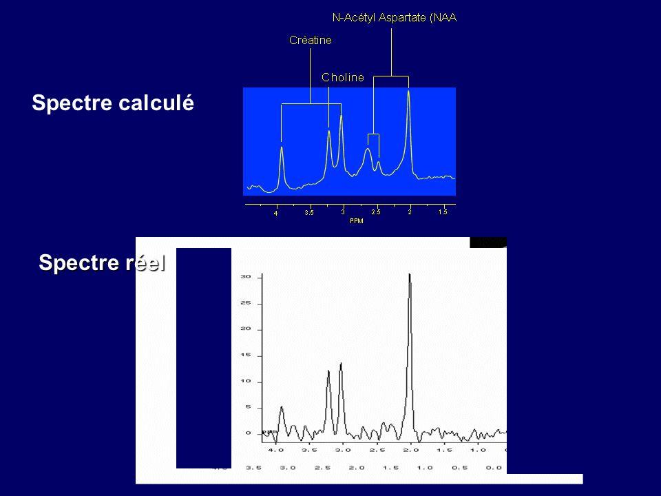 Spectre calculé Spectre réel