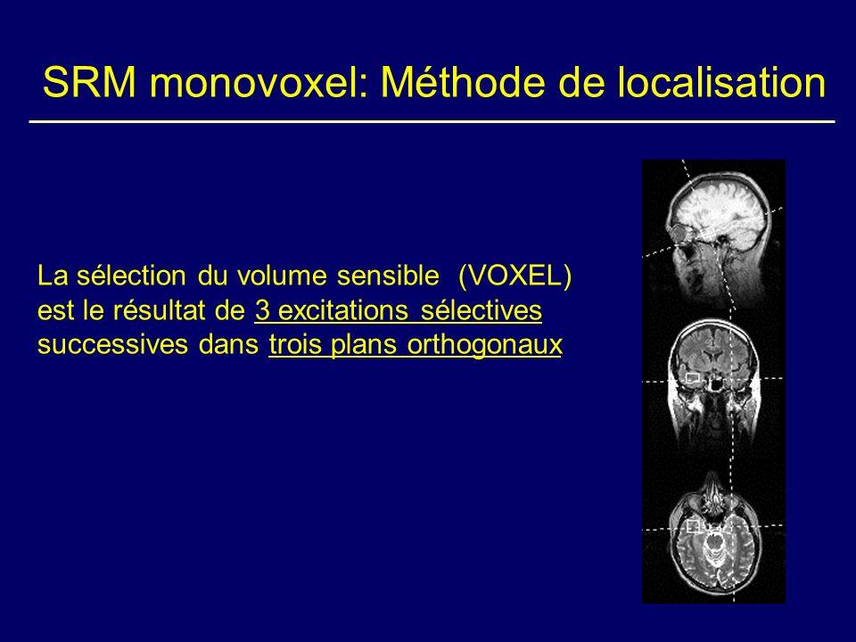 SRM monovoxel: Méthode de localisation