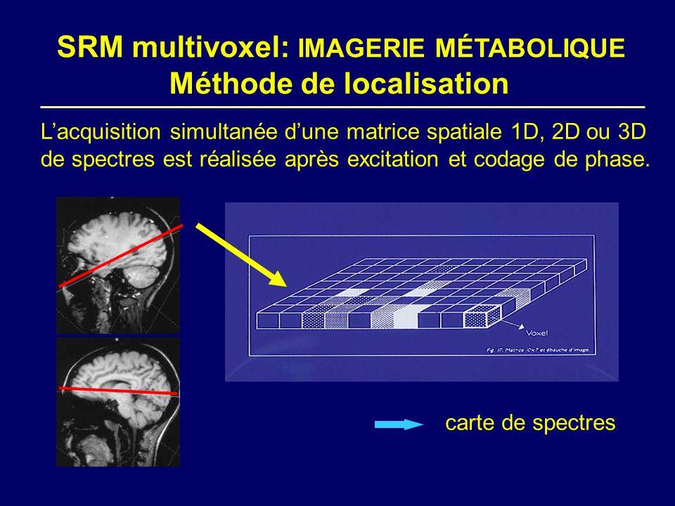 SRM multivoxel: IMAGERIE MÉTABOLIQUE Méthode de localisation