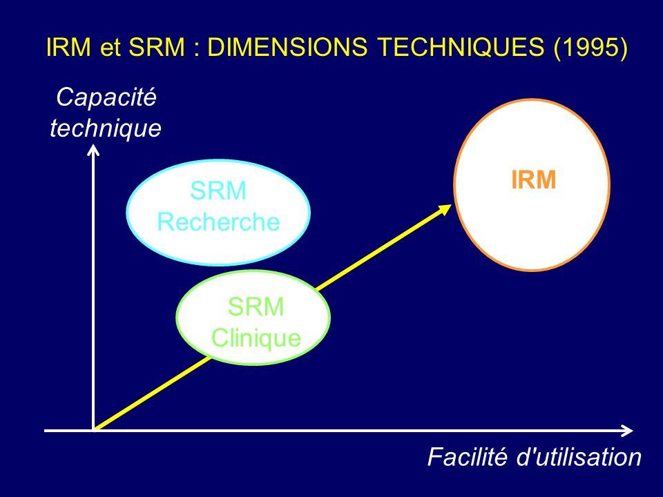 IRM et SRM : DIMENSIONS TECHNIQUES (1995)