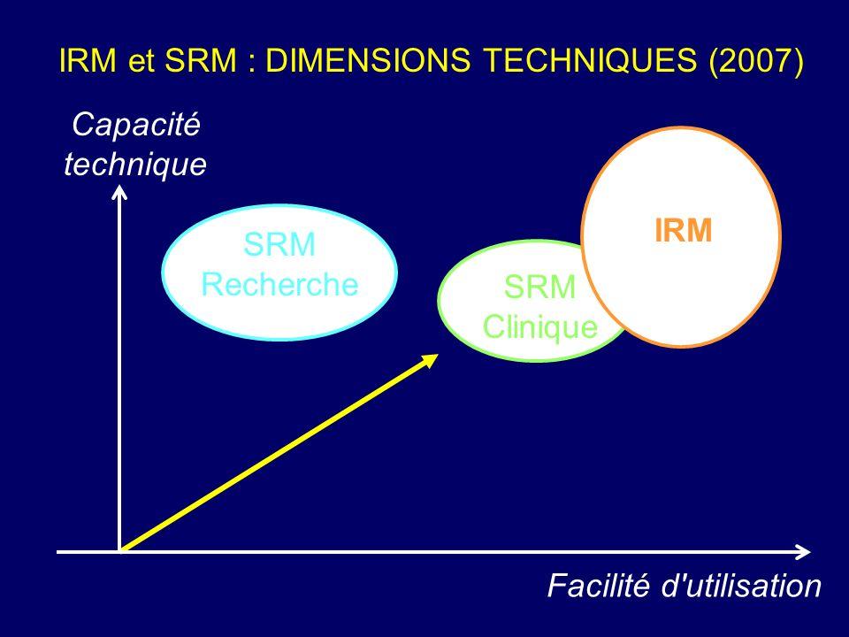 IRM et SRM : DIMENSIONS TECHNIQUES (2007)