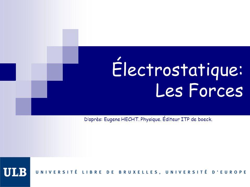 Électrostatique: Les Forces