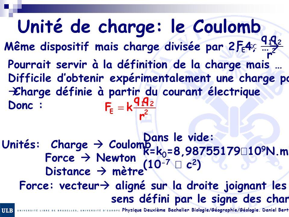 Unité de charge: le Coulomb