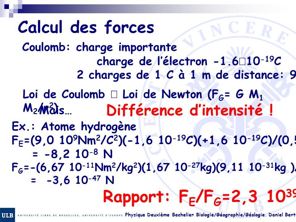 Calcul des forces Différence d'intensité !