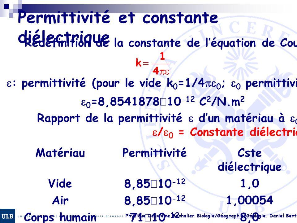 Permittivité et constante diélectrique