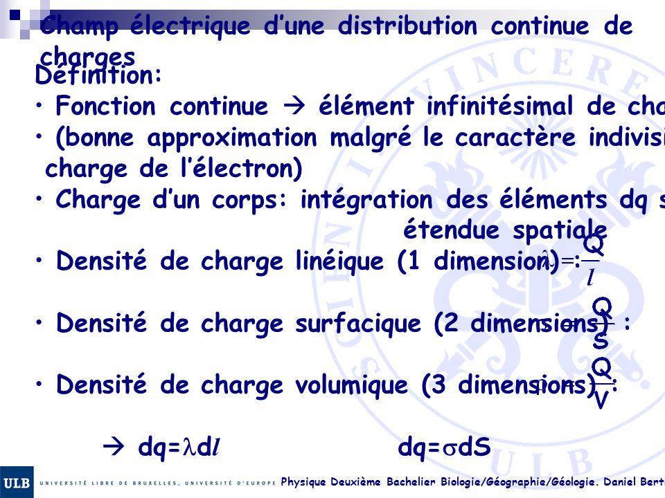 Champ électrique d'une distribution continue de charges