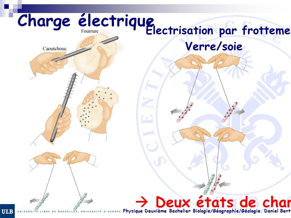 Charge électrique  Deux états de charge Électrisation par frottement