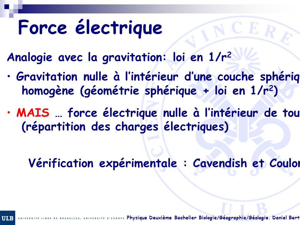Force électrique Analogie avec la gravitation: loi en 1/r2