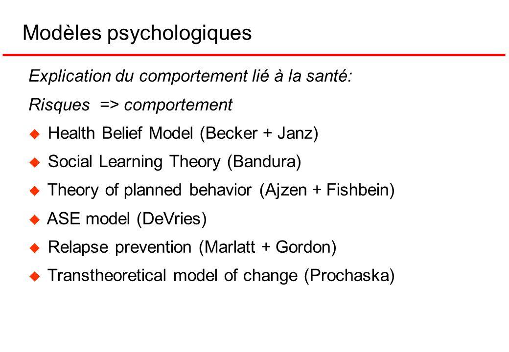Modèles psychologiques