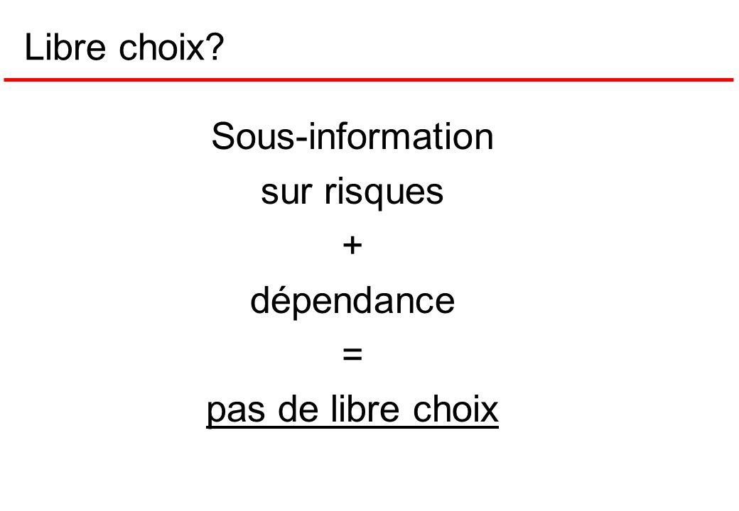 Libre choix Sous-information sur risques + dépendance = pas de libre choix