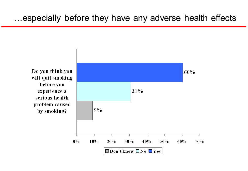 …especially before they have any adverse health effects