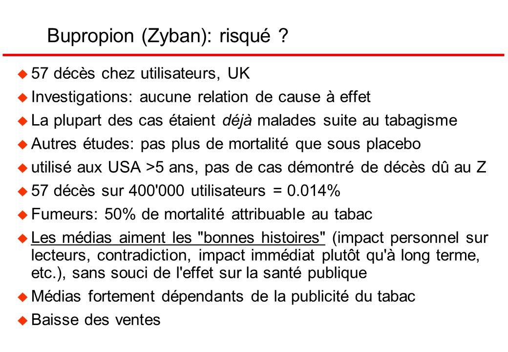 Bupropion (Zyban): risqué