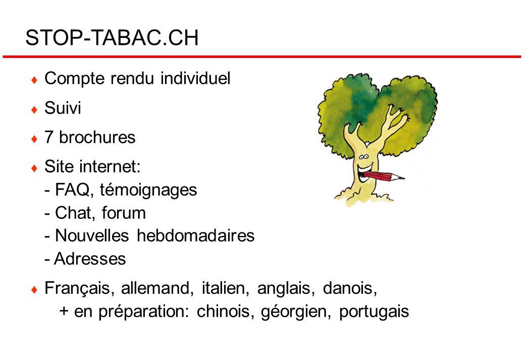 STOP-TABAC.CH Compte rendu individuel Suivi 7 brochures