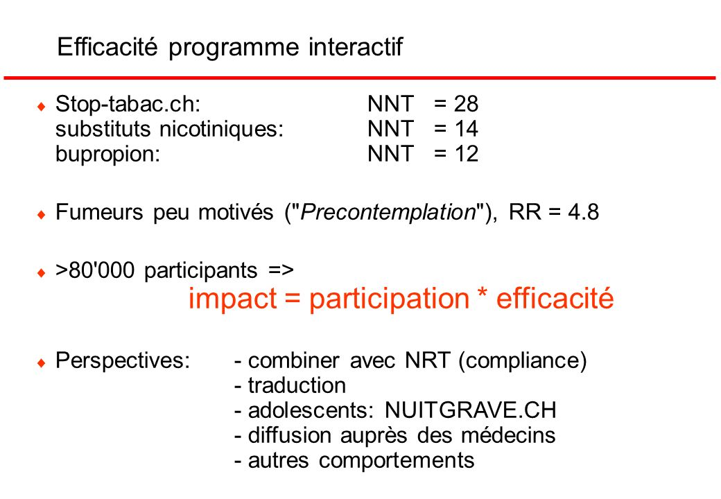 Efficacité programme interactif