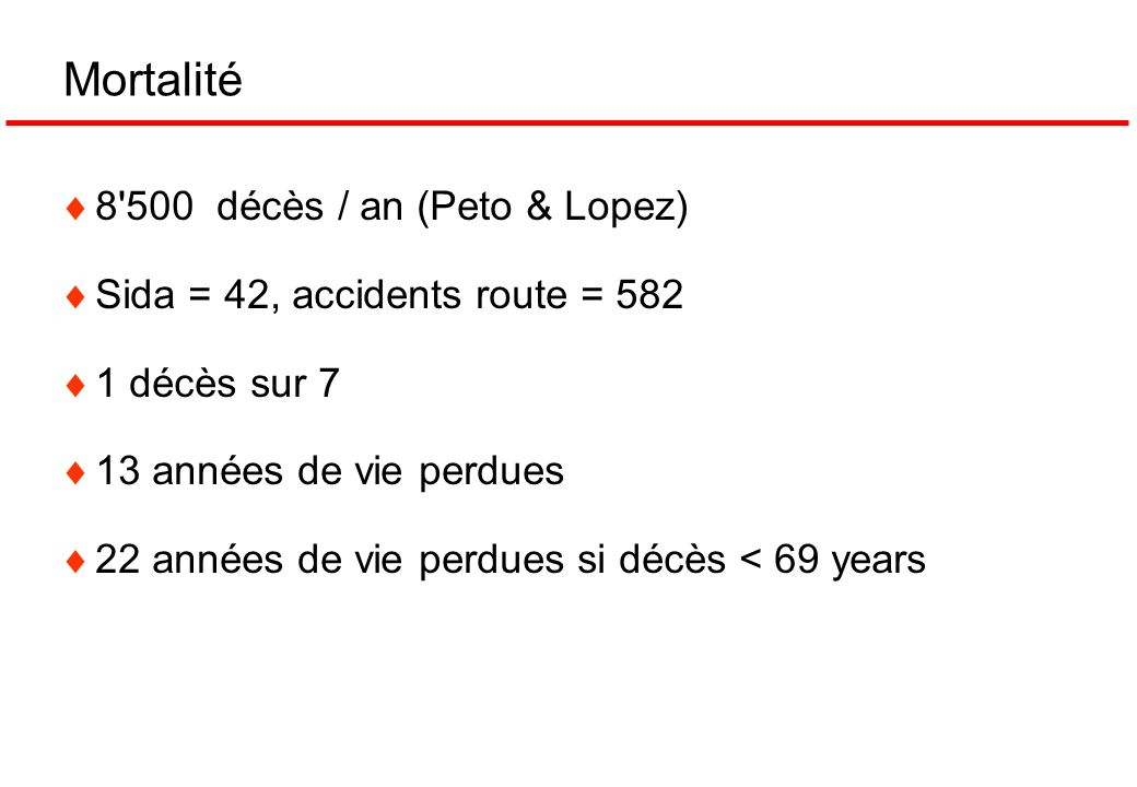 Mortalité 8 500 décès / an (Peto & Lopez)