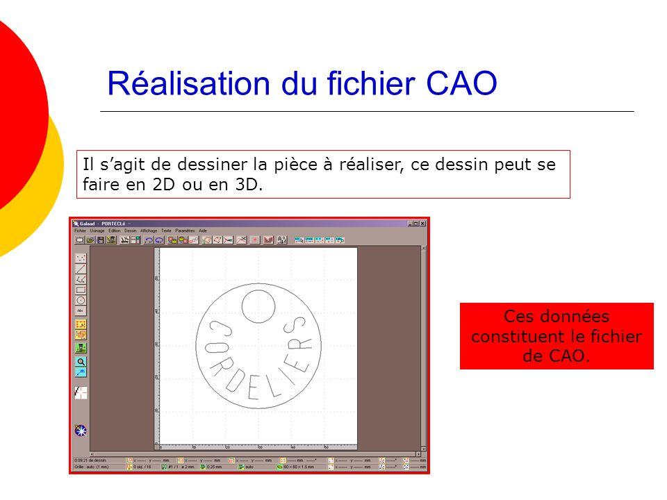 Réalisation du fichier CAO