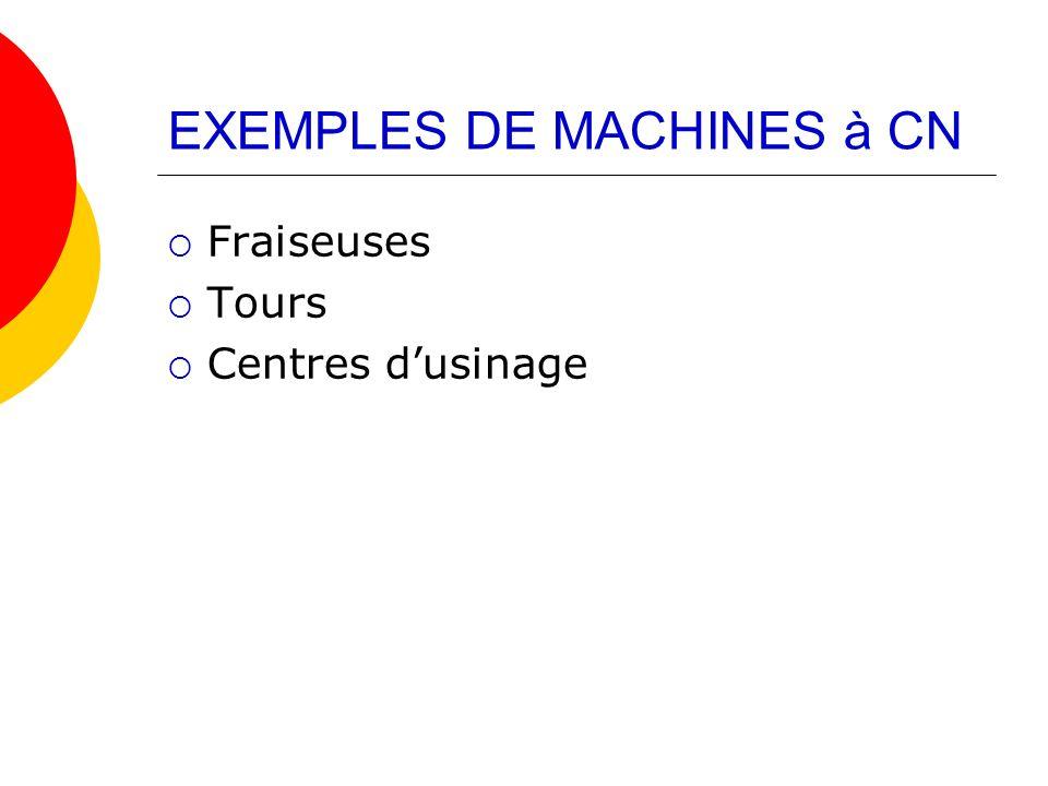 EXEMPLES DE MACHINES à CN