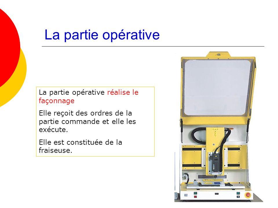 La partie opérative La partie opérative réalise le façonnage